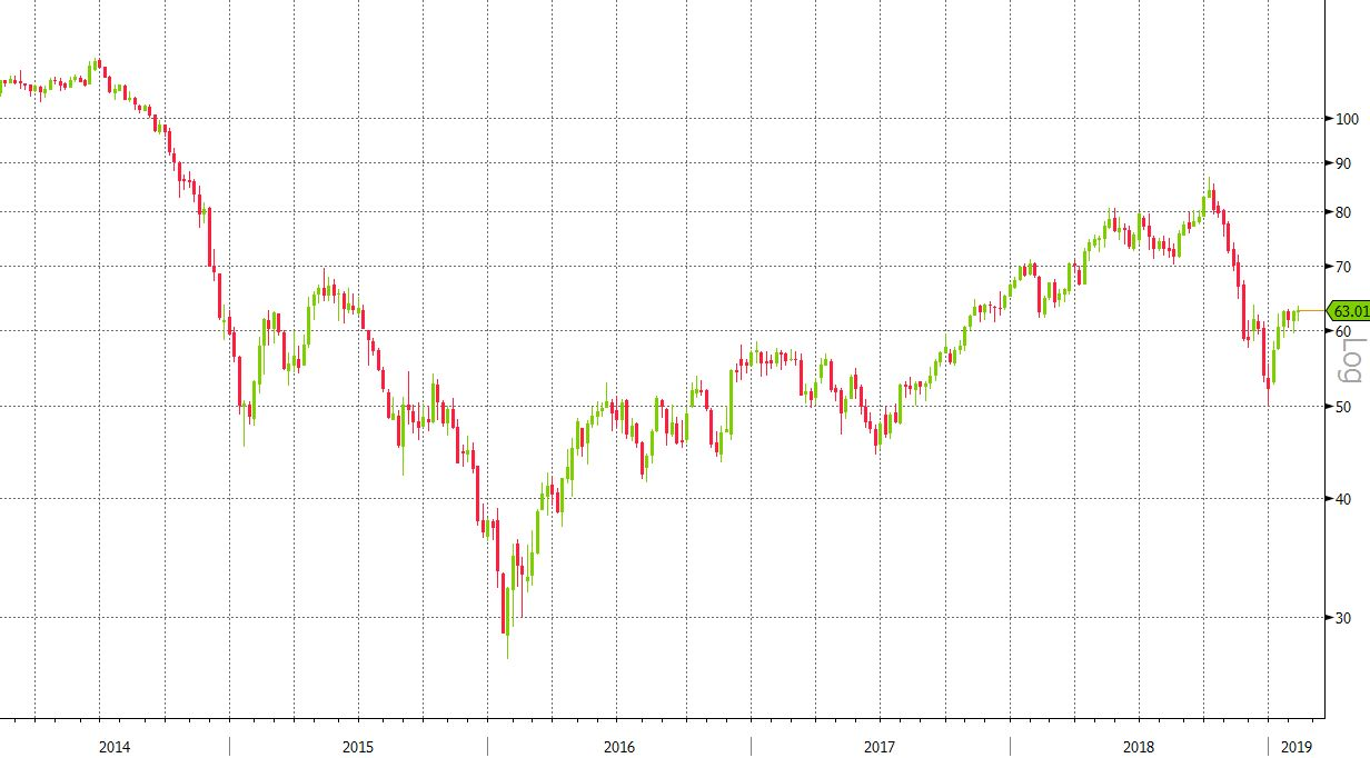 e4ec167339 Le banche centrali stimolano la domanda di oro | Vontobel ...